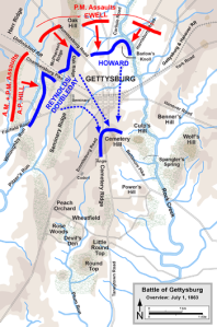 Positions and route of attacks for both armies on July 1. (Wikipedia)